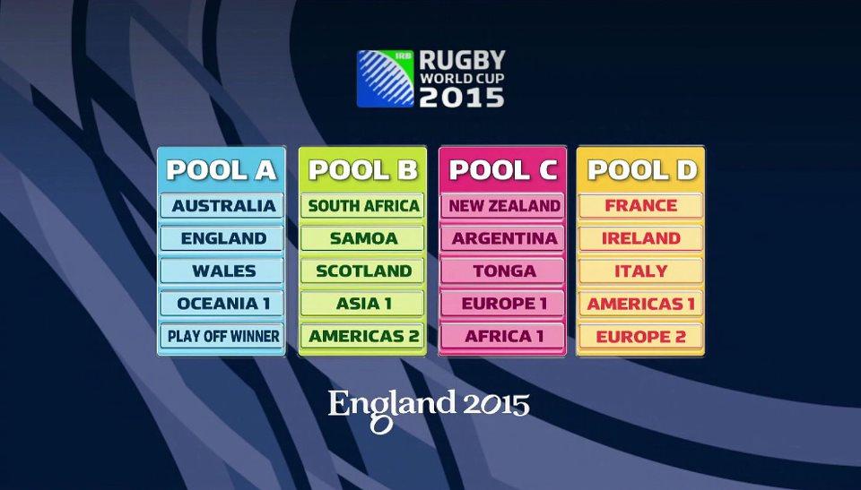 Rugby les groupes pour la coupe du monde 2015 places pour tous - Groupe coupe du monde rugby 2015 ...
