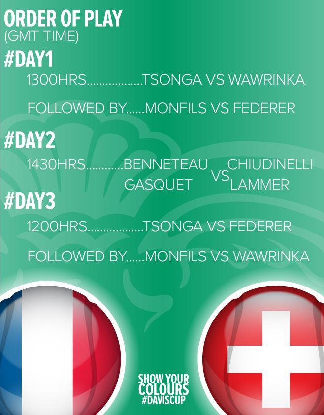 France - Suisse, finale de Coupe Davis