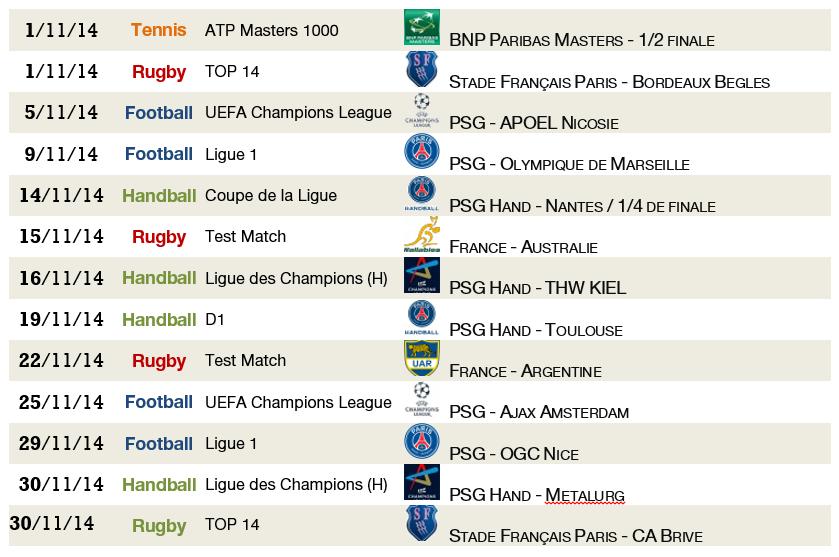 Calendrier de Novembre 2014 des évènements sportifs couverts par Places Pour Tous, un record !